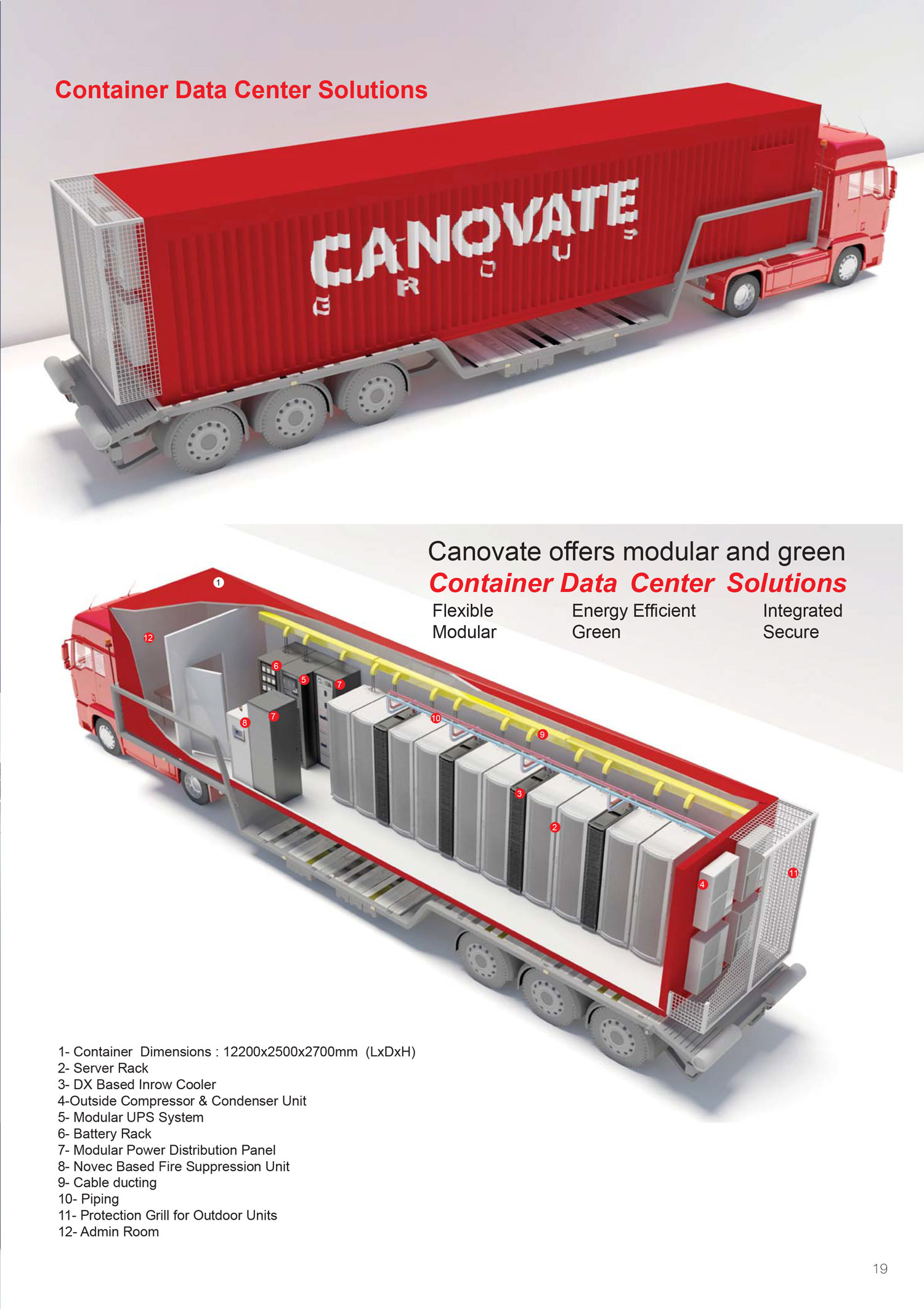 Container-Datacenter-3D-Drawing-by-Huseyin-Durak